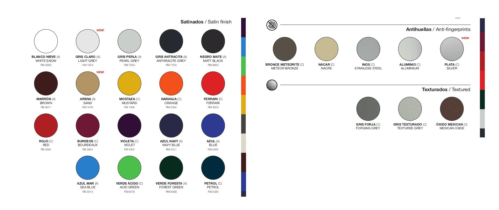 gamma de colors